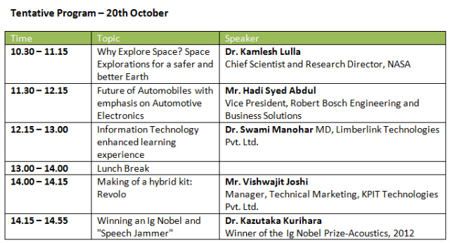 Amalthea 2013: schedule for 20th October 2013